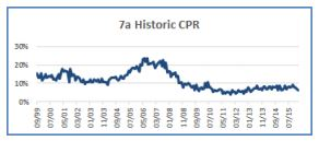 CPRGraph050216