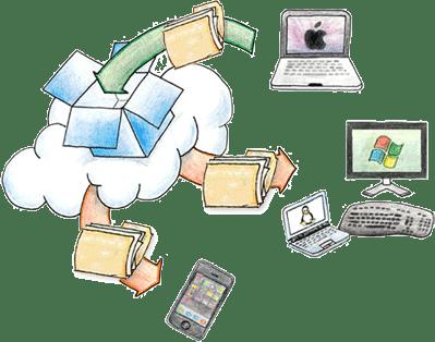 dropbox_cloud_technology