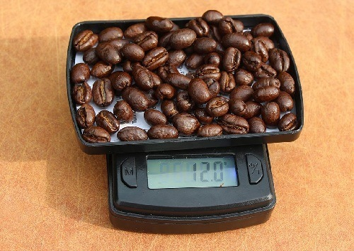 Measuring Coffee