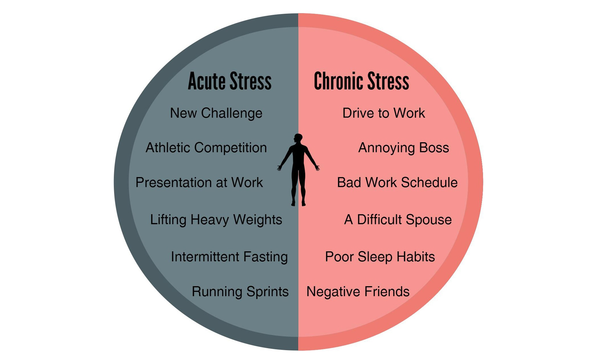 Stress and Cancer - It's Bad, But Not All Bad