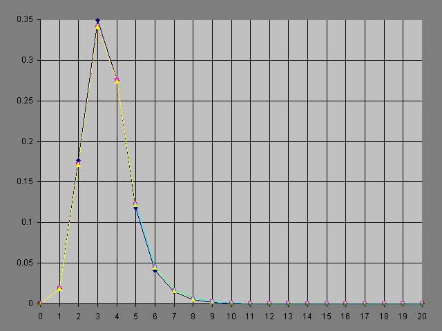 std_tetris_pile_height_hist_curve_full01.jpg