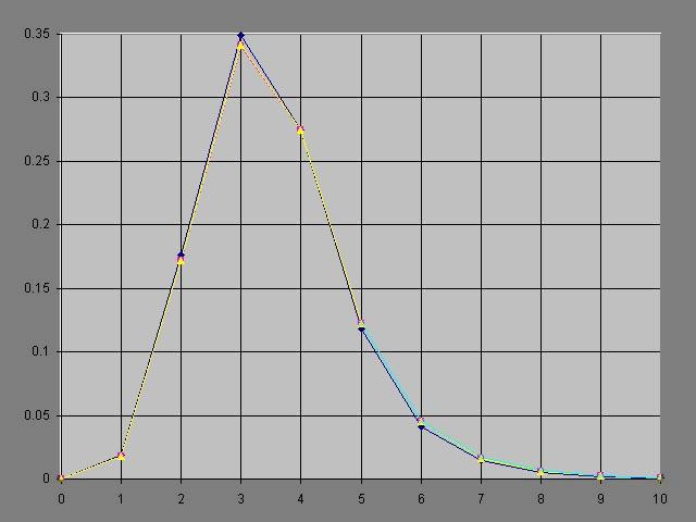std_tetris_pile_height_hist_curve_head01.jpg