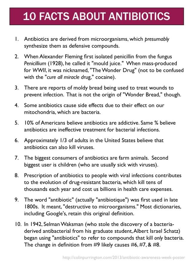 Antibiotic Awareness Week poster