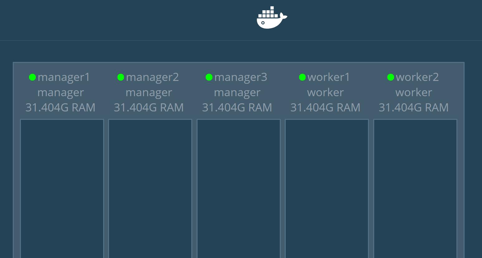 How built Elastic Stack for Docker Swarm using Docker Application