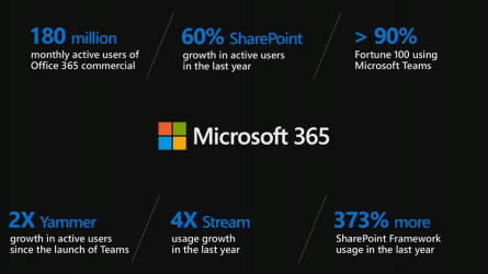GS-2019-05-21-22_16_07-Microsoft-SharePoint-Virtual-Summit-2019-Microsoft-Edge