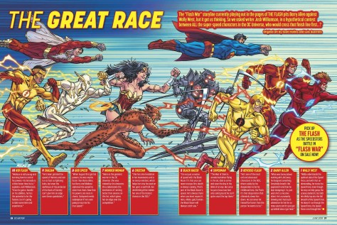 DC-Nation-2-spoilers-8-Who-is-the-fastest-in-DC-Comics