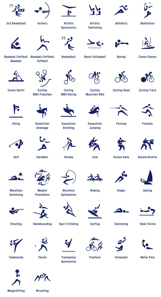 2020 Tokyo pictograms for summer olympic games