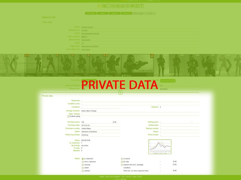 Detailed View – Private Data