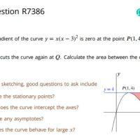 Mathematics Revision Resources