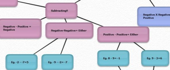 Bubbl'us diagram