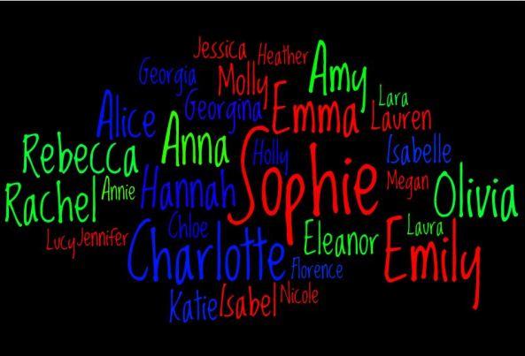 Wordle names