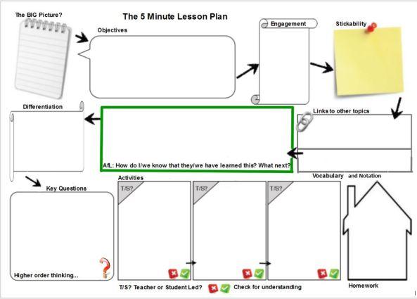 5 min lesson plan cy