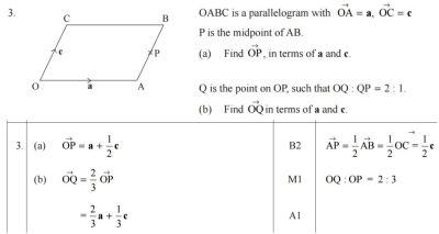 CIMT Higher Paper example