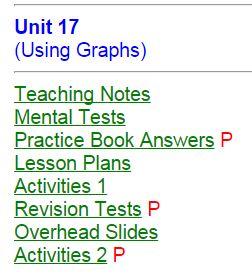 CIMT Teacher Resources