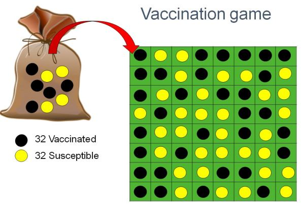 Nrich - Vaccination Game