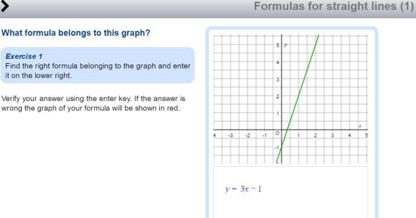 Linear Graphs