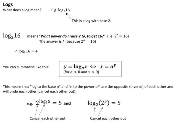 MEI Exponential Functions 2