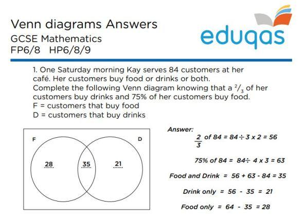 Educas - Venn Diagrams