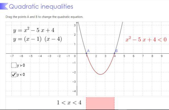 Quadratic Inequalities MEI