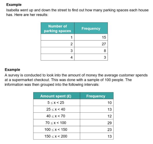 Averages and Spread 2 CMSP