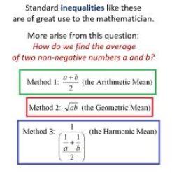 Carom Maths