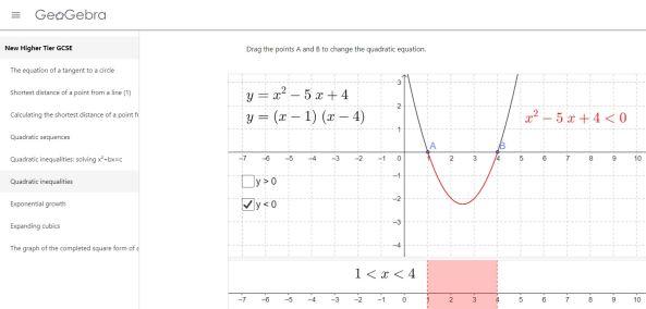 MEI Geogebra Quadratic Inequalities