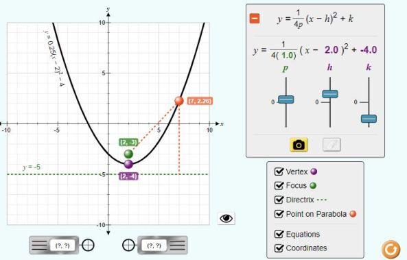 PhET Quadratics Explorer focus directrix