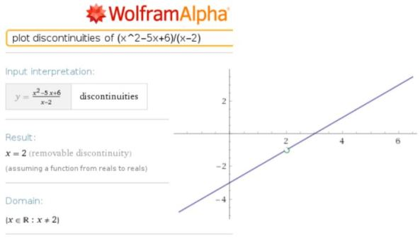 Graph with hole 2