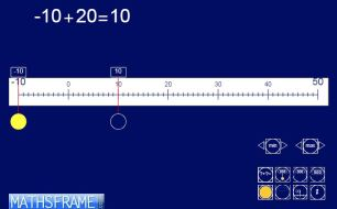 ITP - Number Line