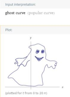 ghost curve