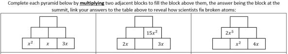 Indices Pyramid Puzzles A Lutwyche