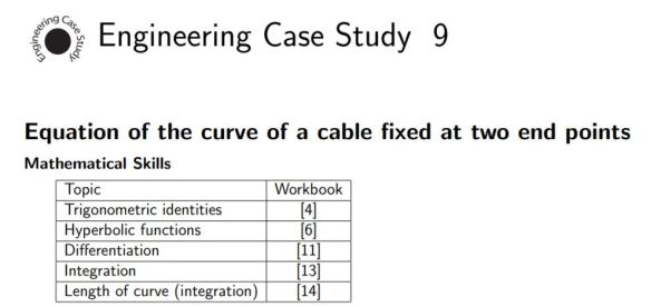 HELM Case Studies