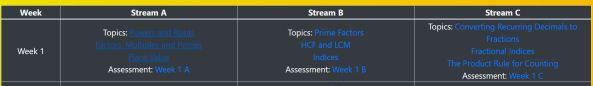 mathsgrader Interactive Assessments