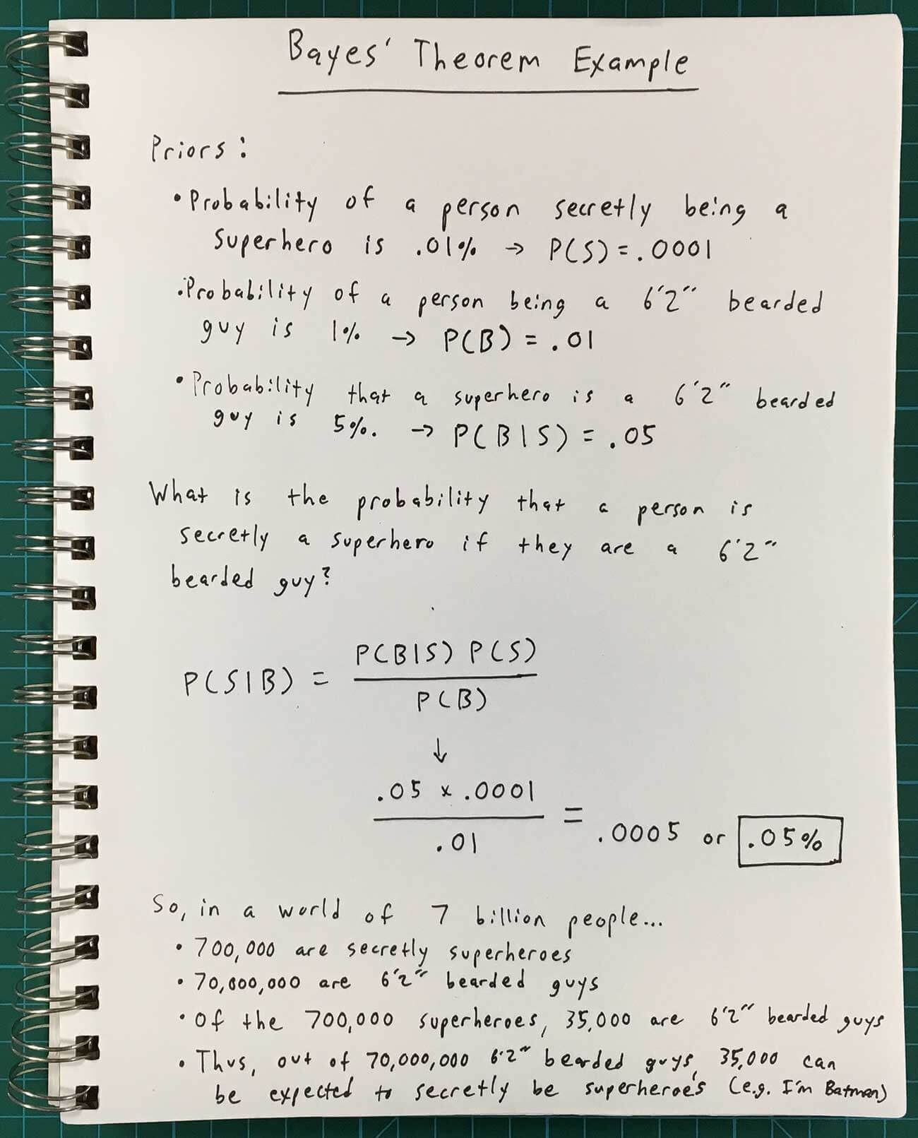 How To Use The Feynman Technique To Learn Faster With