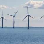Investment Implications of the EU Green Deal