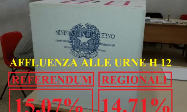AFFLUENZA ALLE URNE ALLE 12: REFERENDUM AL 15,07% – ELEZIONI REGIONALI 14,71%