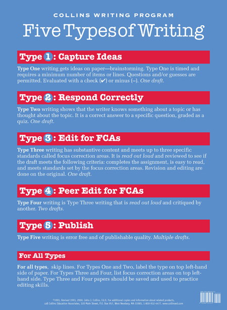 Five Types of Writing Poster ~ Collins Writing Program