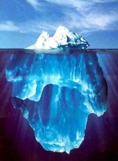 ocean-depths