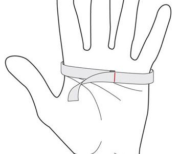 glove-size-diagram