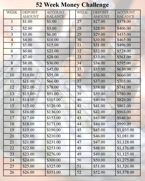52-Week-Money-Challenge