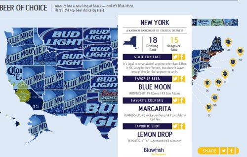 beer-by-state-intoxication-nation-new-york-statistics