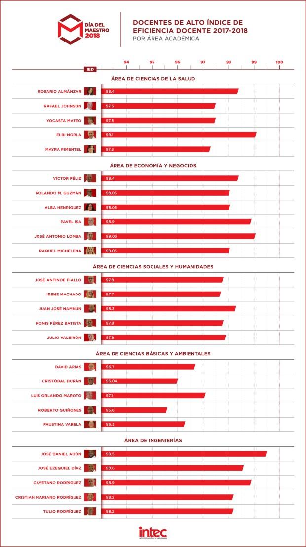 dia_del_maestro_2018_infografia_nota (002)