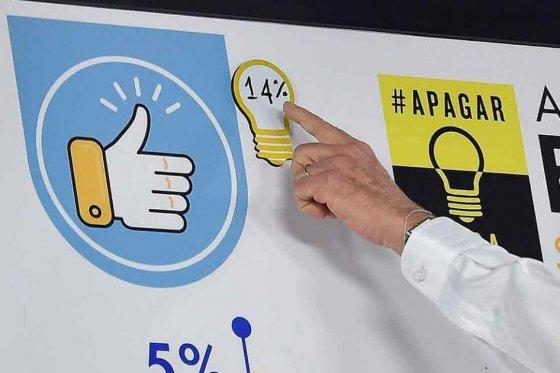 Colombia bespaart 14% energie