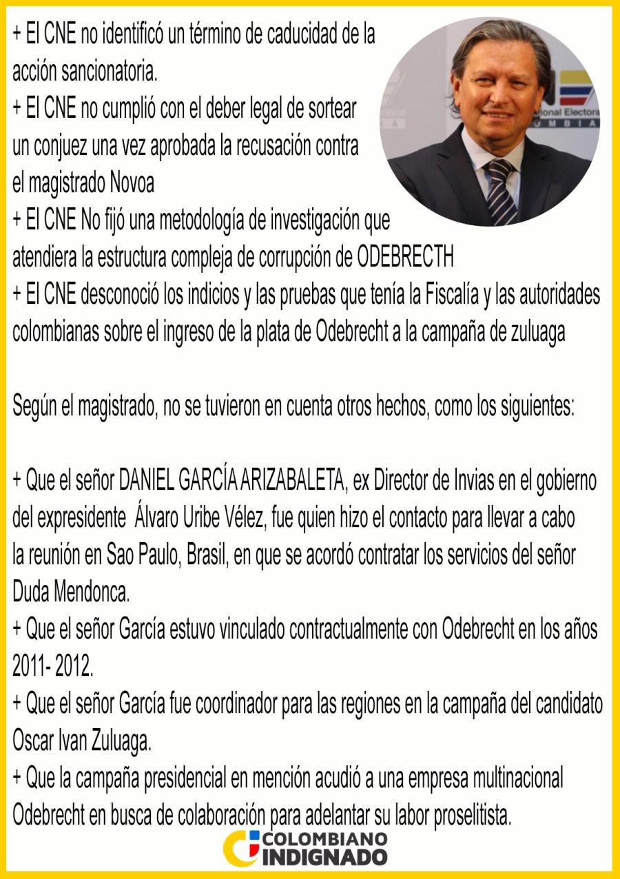 inforgrafía magistrado CNE colombia