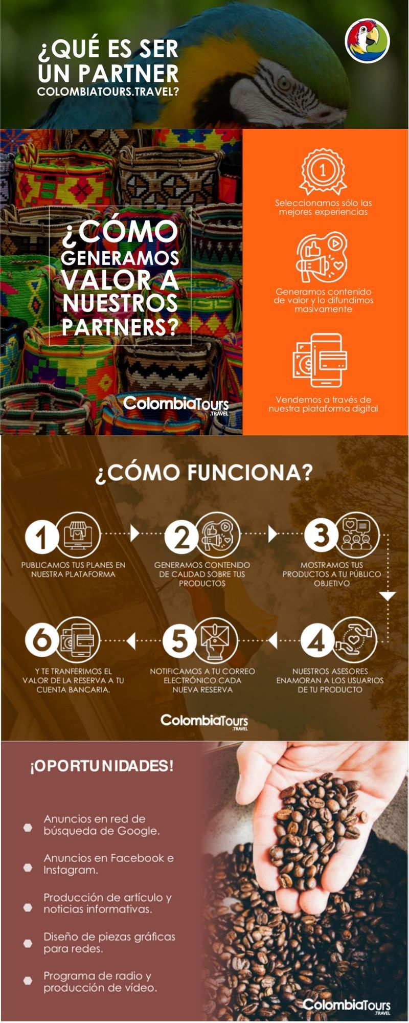Partners-infografía-ColombiaTours.Travel