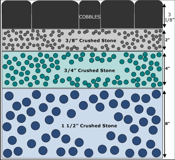 permeable paver system