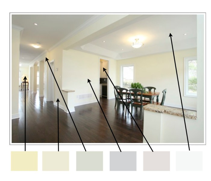 Choosing Color For Homes With Open Floor Plans   Decorating by Donna     open concept color