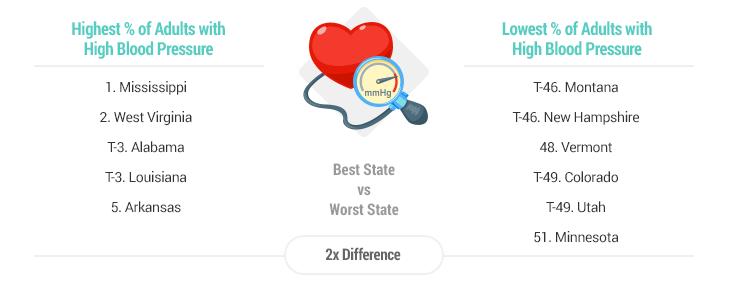 skinniest state