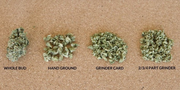 types-of-grinded-weed