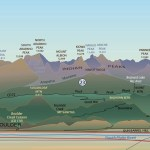 Of 16 03 Colorado Rocky Mountain Front Profiles Colorado Geological Survey